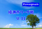 高円宮杯 JFA U-18 サッカーリーグ2020 福岡県リーグ 9/22結果掲載!3部D 常磐vs嘉穂の結果をお寄せ下さい!