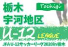 【一次中断】2020年度 東京 第4地区高校サッカー新人大会 準々決勝結果掲載 準決勝対戦カード掲載