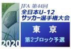2020年度 JFA第44回全日本U-12 サッカー選手権(埼玉県) 西部地区予選 4チームの県大会出場決定!