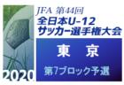 2020年度 JFA 第44回全日本U-12サッカー選手権大会群馬県大会 1.2回戦結果速報更新中!続報募集しています 次回10/31