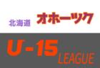 2020年度 第26回なんぎんカップ争奪姶良伊佐地区少年サッカーリーグ(鹿児島) 優勝は飛松FC!