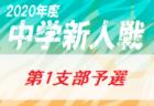 2020年度 第99回 全国高校サッカー選手権大会 石川県大会 優勝は星稜高校!
