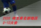 2020年度第28回東北電力杯新潟県少年フットサル大会【上越地区予選】 優勝は春日SSS!結果情報お待ちしています!