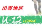 2020年度 全日本U-12サッカー選手権 栃木県大会 北那須予選 ボンジボーラ対決をPK戦で制したセカンドが優勝!県大会出場6チーム決定!! 情報ありがとうございます!