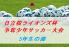 2020年度 石橋工務店杯 FM長崎 U-10キッズサッカーフェスティバル 優勝はV・ファーレン長崎A!