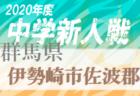 2020年度 第35回日本クラブユースU-15選手権 第26回新潟県予選大会  優勝はアルビレックス新潟U-15!
