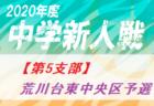 2020年度 JFA U-15 女子サッカーリーグ2020 関西  優勝はRESC GIRLS U-15!情報ありがとうございます!