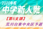 JFA U-15女子サッカーリーグ2020関東 ノジマステラが連覇達成&全国大会進出!! 10/17結果更新、全日程終了!