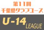 2020年度 JFA第44回全日本U-12サッカー選手権大会 北海道第四地区予選 優勝はプログレッソ十勝!