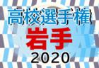 2020年度  第99回高校サッカー選手権  岩手県大会 ベスト8決定!次回 準々決勝10/25開催