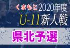2020年度 第4回井原正巳杯少年サッカー大会(U-10)湖東ブロック予選(滋賀)県大会出場8チーム決定!情報ありがとうございました!