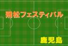 2020年度 高円宮杯 JFA U-15サッカーリーグ熊本 1部 優勝はルーテル中!