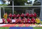 2020年度 第16回茨城県女子ユース(U-15)サッカー選手権大会 優勝はつくばFCレディースユース!