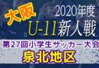 2020年度 第15回九州クラブユース(U-13)サッカー大会 鹿児島県予選大会 優勝は鹿児島ユナイテッドFC!