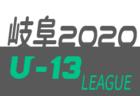2020年度地区トップリーグU-18東京 11/26,29結果掲載! 次戦12/6