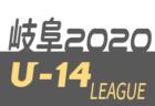 2020年度第51回市川市少年サッカー親善大会交流戦 シャポー市川カップ5年生の部 10/31より開催!千葉