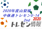 2020年度 広島県リーグ戦表一覧