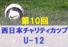 2020年度オータムカップ U-15(北海道) 優勝は釧路鳥取中学校!
