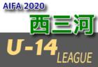 2020年度 第15回埼玉県4種新人戦 東部地区中ブロック予選 優勝は上沖SC!中央大会進出!
