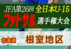 2020年度第32回 全道U-15フットサル選手権大会 室蘭地区予選(北海道) 優勝は伊達中学校!