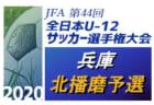 2020年度 JFA第44回 全日本U-12サッカー大会 東濃地区予選 決勝リーグ11/1結果速報をお待ちしています!