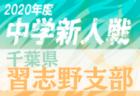 【優勝チームコメント掲載】2020年度 JFA第44回全日本U-12サッカー選手権大会岩手県大会 優勝は FC GROWS!全国大会出場決定!