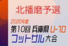 2020年度 第33回少年サッカーイースタンリーグ 5年生(埼玉)予選リーグ終了!決勝T組合せお待ちしています  次は2021/2月開催予定!