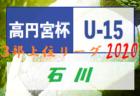 2020年度 第42回熊本県少年サッカー新人大会(田嶋杯)U-11 県南地区予選 結果お待ちしています