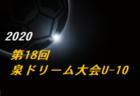 2020年度 第7回兵庫県トレセンチャレンジリーグ(U-14)サッカー大会 優勝は県U-14トレセン!全結果・メンバー掲載