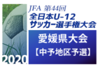 U-13サッカーリーグ2020 第7回北信越リーグ  西ブロック優勝はカターレ富山!東ブロック優勝はF.THREE!