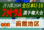 2020年度 青森県高校サッカー新人大会(男子)優勝は青森山田!