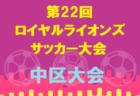2020年度 高円宮杯 JFA U-15サッカーリーグ 2020 九州 優勝はサガン鳥栖(2連覇)!
