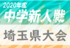 2020第55回山形県高校新人体育大会サッカー競技 優勝は山形中央高校!