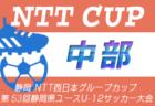 高円宮杯U-18サッカーリーグ2020宮崎 10/25結果速報! 情報おまちしています!
