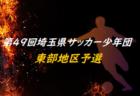 2020年度 川崎市春季低学年サッカー大会 川崎区大会 (神奈川県) 優勝は大島シェルズSC!