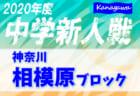 2020年度 全国高校サッカー選手権大会熊本県大会 優勝はルーテル!4年ぶり全国へ