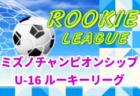 2020年度 高円宮杯U-18 愛知県1部リーグ  優勝は名古屋高校!