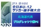 2020年度 第32回 全道U-18フットサル選手権大会 室蘭地区予選(北海道) 日程情報お待ちしています!