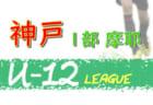2020年度 奈良健康ランドカップ 第8回奈良県U-10サッカー大会 優勝はYF NARATESORO!