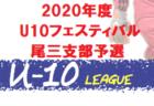 2020年度 第42回熊本県少年サッカー新人大会(田嶋杯)U-11 熊本市予選 プレーオフ結果をお待ちしています!