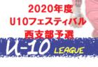 八女FC ジュニアユース 体験会・入部説明会 2/11 開催のお知らせ!2021年度 福岡県