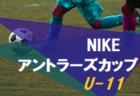 【U-14西宮トレセン】2020年度 第7回兵庫県トレセンチャレンジリーグ(U-14)サッカー大会参加メンバー