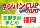 2020年度 千葉県女子ユース(U-15)サッカーエキシビジョンリーグ   11/3結果情報お待ちしています