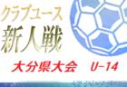 2020‐2021 アイリスオーヤマプレミアリーグ大分U-11 1/11結果お待ちしています。