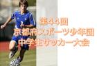 2020 第35回九州クラブユースU-15サッカー選手権大会 優勝はサガン鳥栖!
