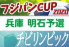 2020-2021 アイリスオーヤマ プレミアリーグU-11 鳥取 11/15までの結果更新!次節日程情報お待ちしています