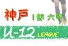 2020年度 神戸市サッカー協会U-12少年サッカーリーグ 後期1部六甲リーグ (兵庫県)  1/11結果更新!5~12位確定!次戦は1/24