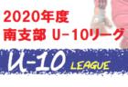 2020年度 第15回九州クラブユースU-13サッカー大会 大分県予選会  優勝はanimo select!