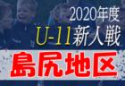 2020年8月の兵庫県カップ戦まとめ(優勝・上位チーム紹介)【随時更新】