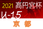 山口県のカップ戦・小さな大会情報まとめ【随時更新】有高招待サッカー 1/16開催!組合せ掲載!玖珂カップ(1/24),スポ少交歓会(1/23)